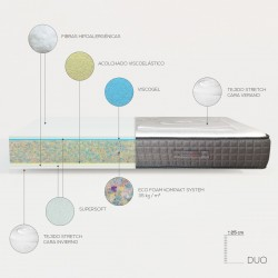 Colchón Reversible Viscoelástico Duo - Duérmete Online